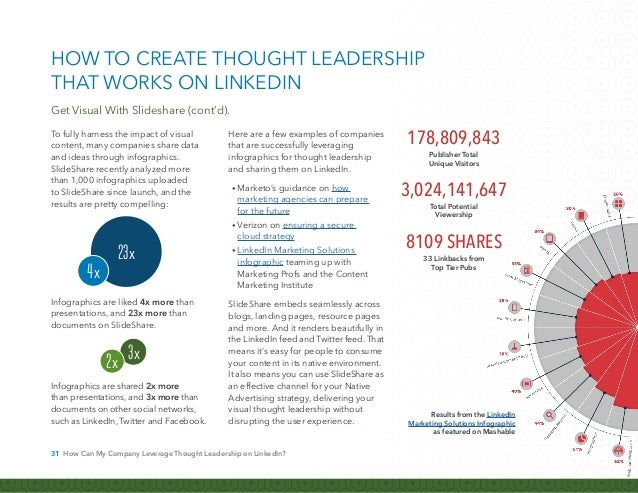 32 How Can My Company Leverage Thought Leadership on LinkedIn? One of the most powerful ways to share thought leadership c...