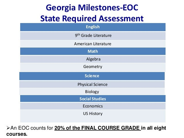 ga 9th grade honors application essay 9th grade lit & comp 10th grade lit & comp  honors & gifted 10th grade lit  and describing data application this course ends with a ga milestones end.