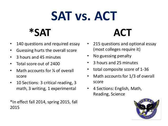 The Differences Between the ACT and SAT Writing Sections