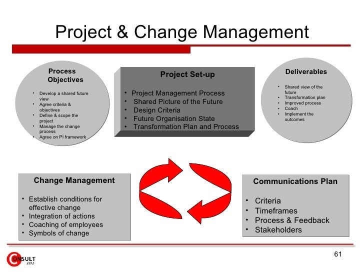Topics for master thesis in project management