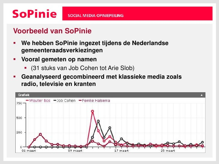 Voorbeeld van SoPinie<br />We hebben SoPinie ingezet tijdens de Nederlandse gemeenteraadsverkiezingen<br />Vooral gemeten ...