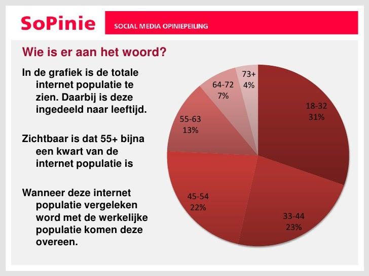 Wie is er aan het woord?<br />In de grafiek is de totale internet populatie te zien. Daarbij is deze ingedeeld naar leefti...