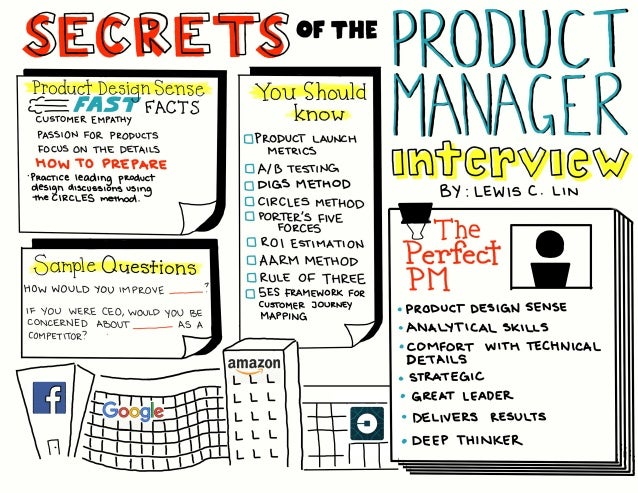 Book Summary: Secrets of the Product Manager Interview