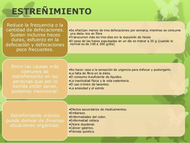 Soporte nutricional en patologia gastrointestinal - Dieta para ir al bano ...