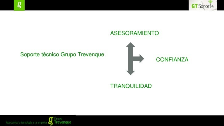 Soporte técnico Slide 2