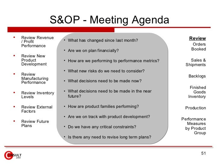 51 sop meeting agenda