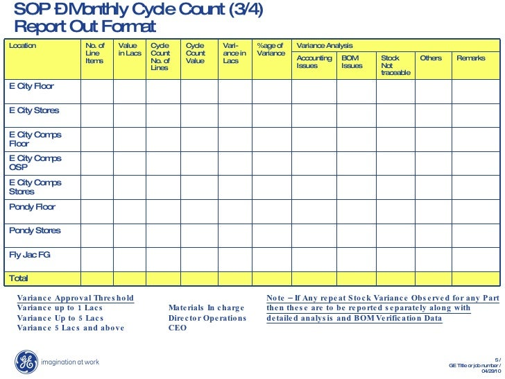 Inventory Cycle Count Excel Template Militaryalicious