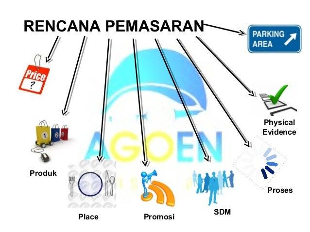 Image Result For Rencana Pemasaran Bisnis Online