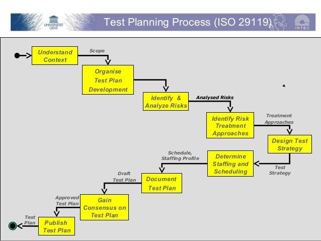 Sop test planning