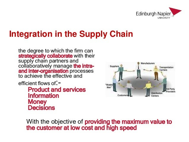 strategic operations issues and lean synchronisation Syncoperations™ software aggregates information to improve manufacturing operations and serves as a real-time data historian that collects and analyzes data from both the machine level and from disparate company systems (erp, financials and crm, for example.