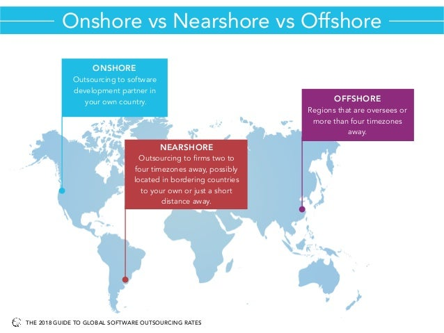 The 2018 Guide to Global Software Outsourcing Rates  Slide 3