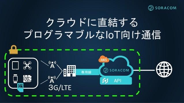 SORACOM interstellar 紹介資料 Slide 3