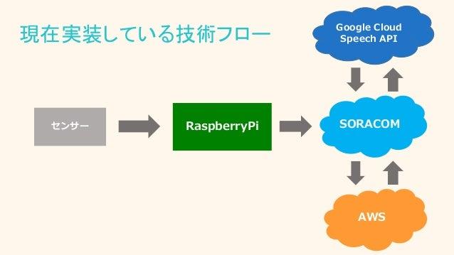 センサー AWS SORACOMRaspberryPi Google Cloud Speech API現在実装している技術フロー