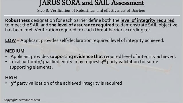 Overview of the JARUS Specific Operations Risk Assessment