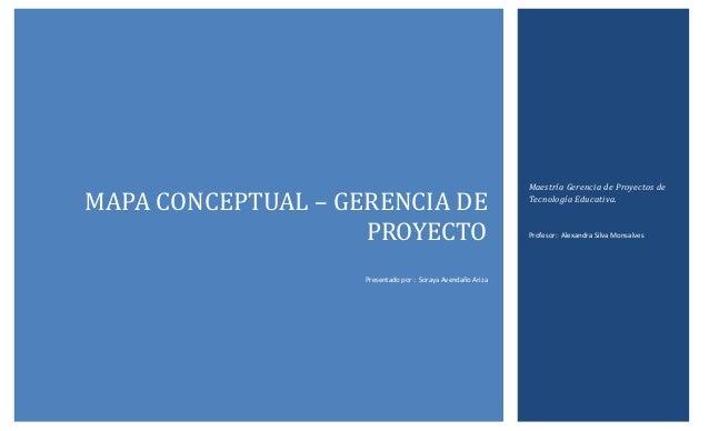MAPA CONCEPTUAL – GERENCIA DE PROYECTO Presentado por : Soraya Avendaño Ariza Maestría Gerencia de Proyectos de Tecnología...