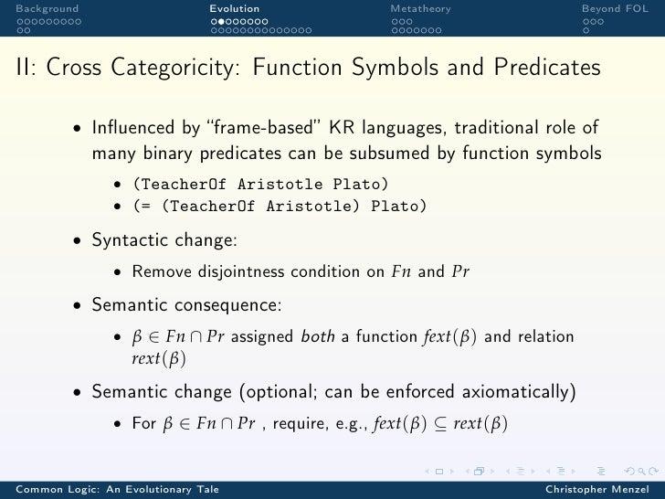 Background                      Evolution            Metatheory                Beyond FOLII: Cross Categoricity: Function ...