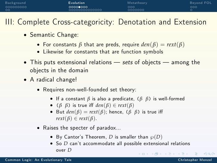 Background                      Evolution               Metatheory                   Beyond FOLIII: Complete Cross-categor...