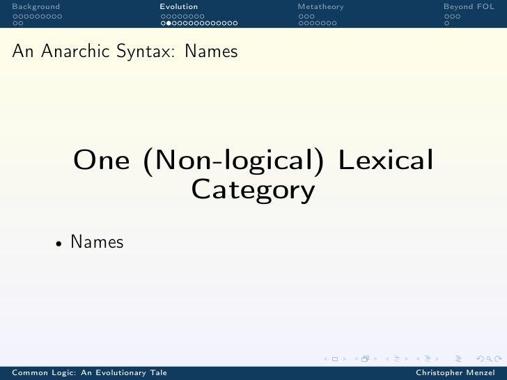 Background                      Evolution   Metatheory         Beyond FOLAn Anarchic Syntax: Names             One (Non-lo...
