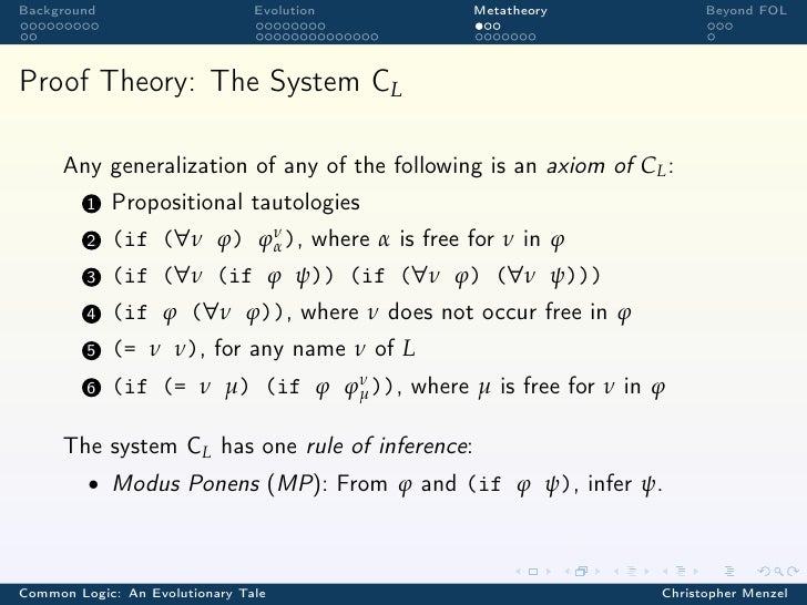 Background                      Evolution        Metatheory             Beyond FOLProof Theory: The System CL      Any gen...