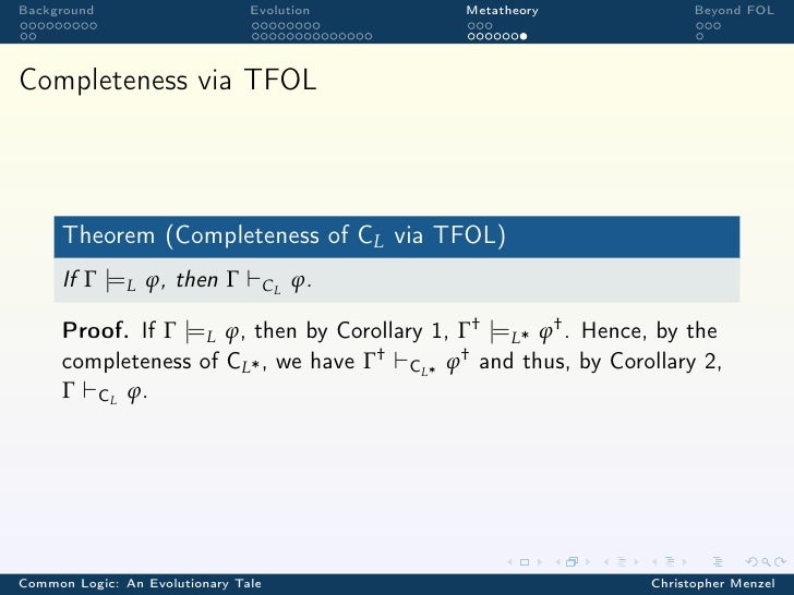 Background                      Evolution      Metatheory             Beyond FOLCompleteness via TFOL      Theorem (Comple...