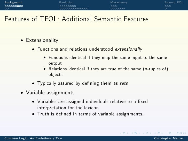 Background                      Evolution                Metatheory                  Beyond FOLFeatures of TFOL: Additiona...