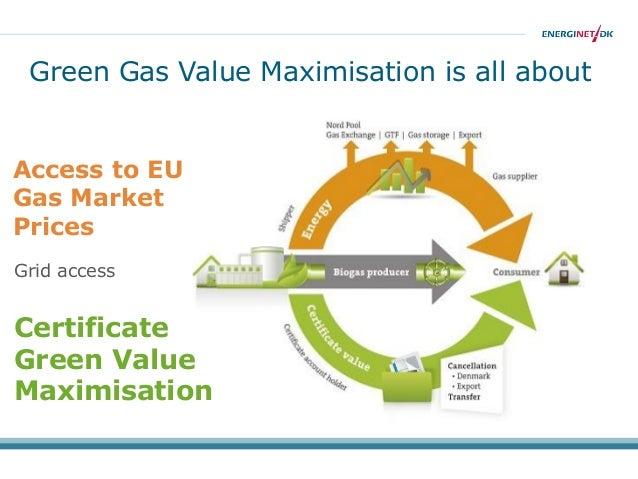 Green Gas Diagram Wiring Diagram Schemes