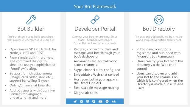 Build an Intelligent Bot (Node js)