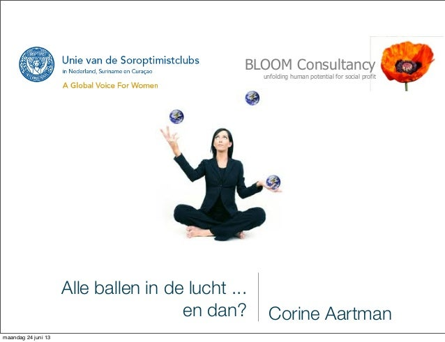 Alle ballen in de lucht ...en dan?BLOOM Consultancyunfolding human potential for social profitCorine Aartmanmaandag 24 jun...