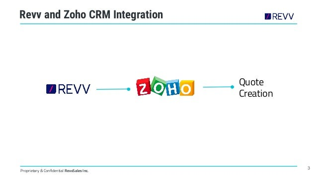 How to Automate Sales Quotes through Business Apps Integration? Slide 3