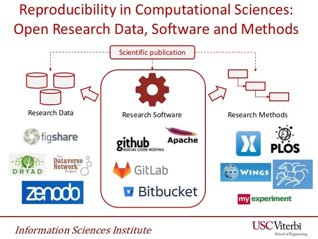 Towards Knowledge Graphs of Reusable Research Software Metadata Slide 3