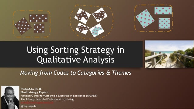 Using Sorting Strategy in Qualitative Analysis Moving from Codes to Categories & Themes PhilipAdu,Ph.D. Methodology Expert...