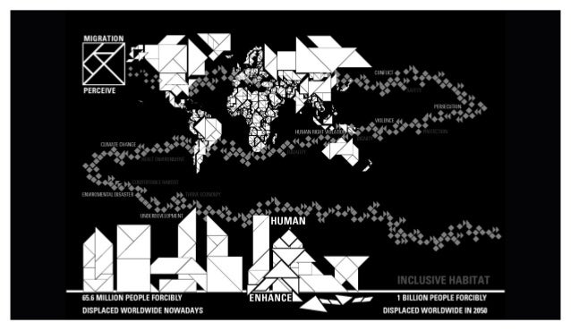 An Urban Prototype for Integration Slide 2
