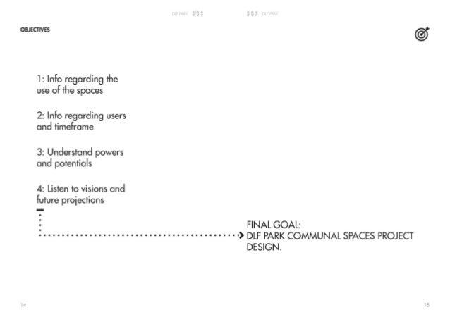 DLF PARK, Analysis & Outreach Process