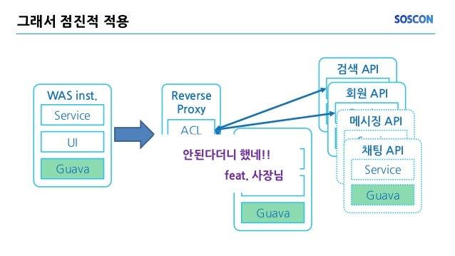 그래서 점진적 적용 WAS inst. Service UI Guava 검색 API Service Guava 회원 API Service Guava 메시징 API Service Guava 채팅 API Service Guava...