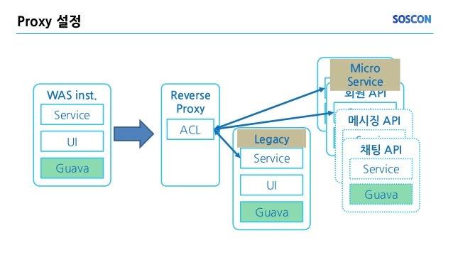 Proxy 설정 WAS inst. Service UI Guava 검색 API Service Guava 회원 API Service Guava 메시징 API Service Guava 채팅 API Service Guava R...