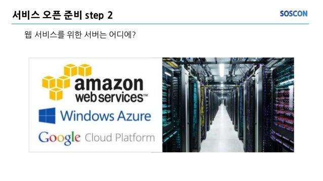 웹 서비스를 위한 서버는 어디에? 서비스 오픈 준비 step 2