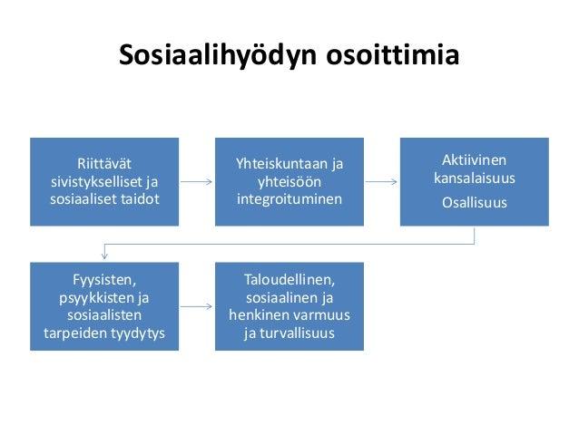 taloudellinen kestävyys Turku