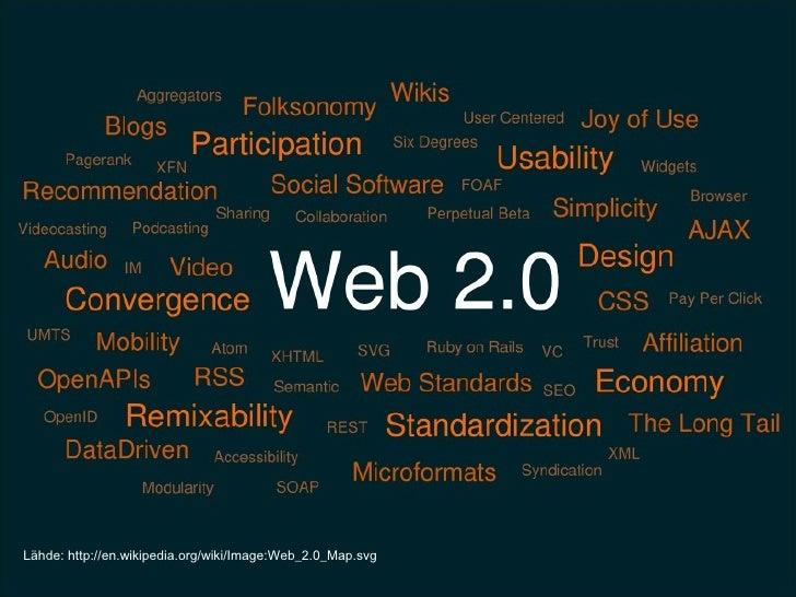 Lähde: http://en.wikipedia.org/wiki/Image:Web_2.0_Map.svg