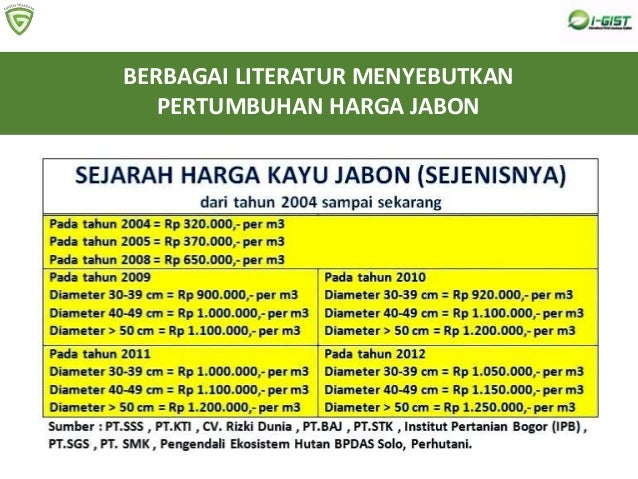 Berbisnis Perkayuan, Sekaligus Menjadi Green Warrior SOLUSI UNTUK DUNIA, INDONESIA dan MASA DEPAN KELUARGA KITA