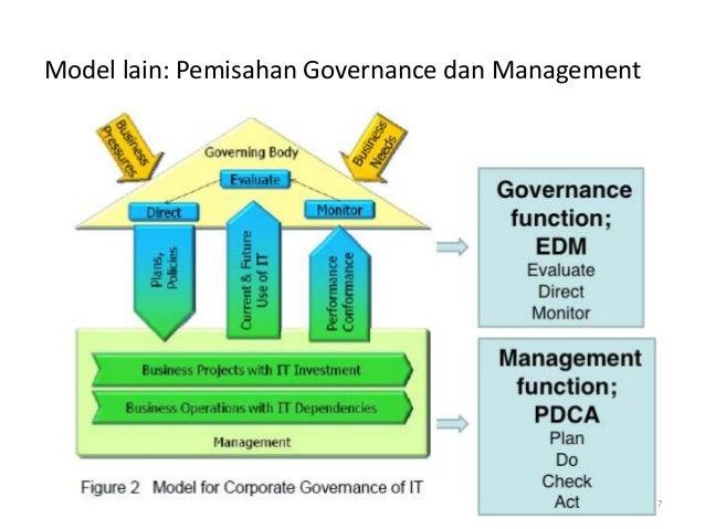 Model lain: Pemisahan Governance dan Management 7