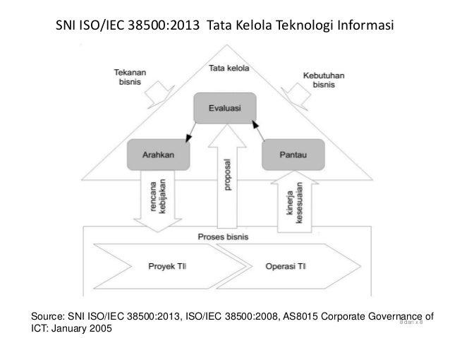 SNI ISO/IEC 38500:2013 Tata Kelola Teknologi Informasi Source: SNI ISO/IEC 38500:2013, ISO/IEC 38500:2008, AS8015 Corporat...