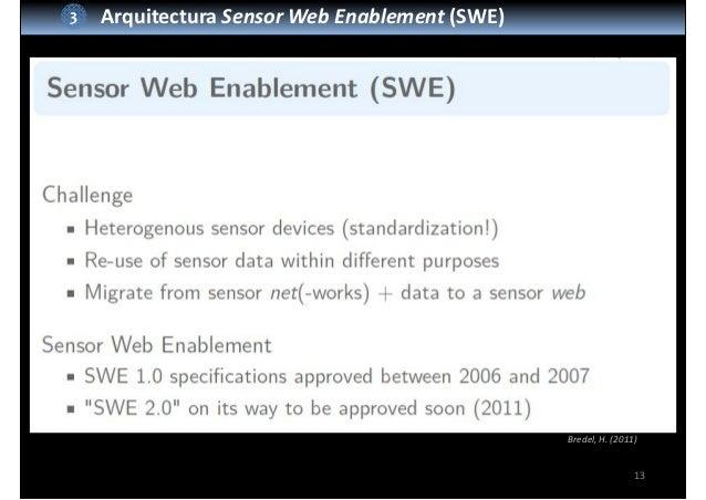Introducci n a curso ide introducci n a sos for Aulas web arquitectura