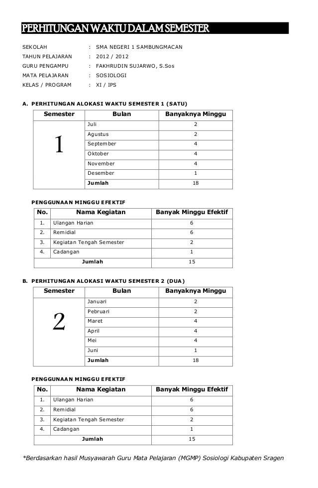 PERHITUNGAN WAKTU DALAM SEMESTERSEKOLAH : SMA NEGERI 1 SAMBUNGMACANTAHUN PELAJARAN : 2012 / 2012GURU PENGAMPU : FAKHRUDIN ...
