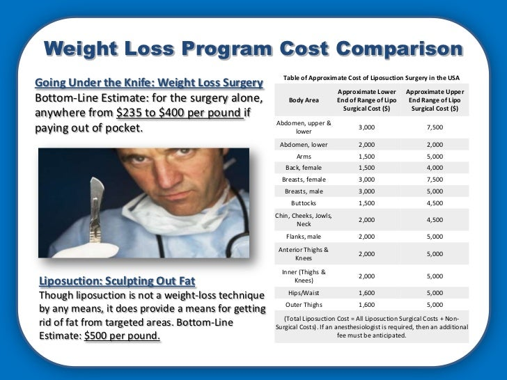 20lighter weight loss program cost
