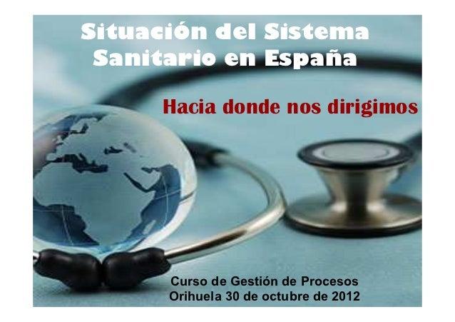 Situación del Sistema Sanitario en España     Hacia donde nos dirigimos      Curso de Gestión de Procesos      Orihuela 30...