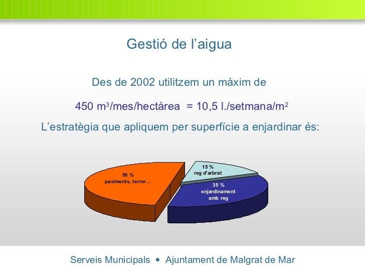 Serveis Municipals     Ajuntament de Malgrat de Mar Des de 2002 utilitzem un màxim de   450 m 3 /mes/hectàrea  = 10,5 l./...