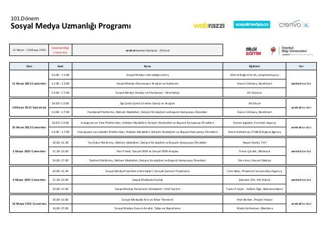 101.Dönem Sosyal Medya Uzmanlığı Programı 11 Nisan - 16 Mayıs 2015 İstanbul Bilgi University santralistanbul Kampüs - 36 S...
