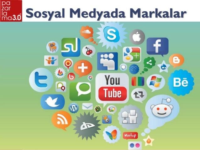 Sosyal Medyada Markalar