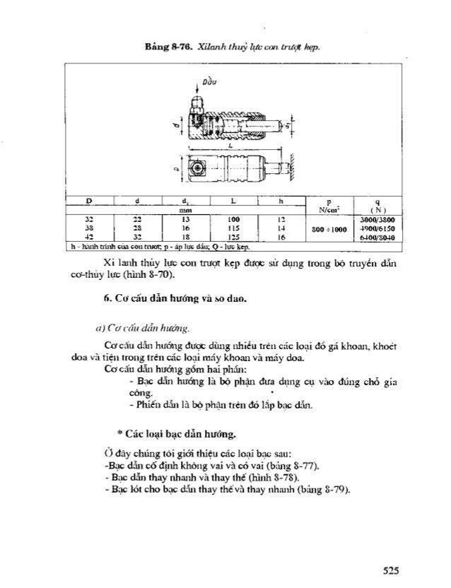 Sổ tay công nghệ chế tạo máy - GS Nguyễn Đắc Lộc -Tập 2
