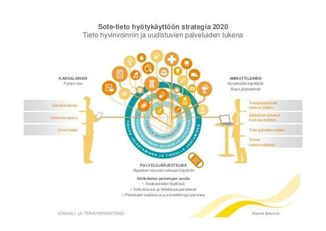 Sote-tieto hyötykäyttöön strategia 2020 Tieto hyvinvoinnin ja uudistuvien palveluiden tukena Etunimi Sukunimi KANSALAINEN ...